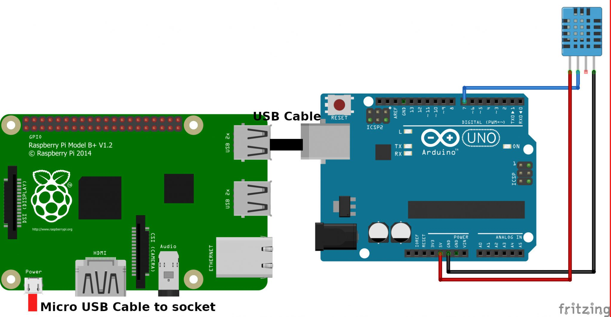 Arduino to Raspberry Pi Socket