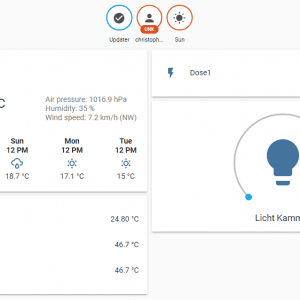 Home Assistant Dashboard 2