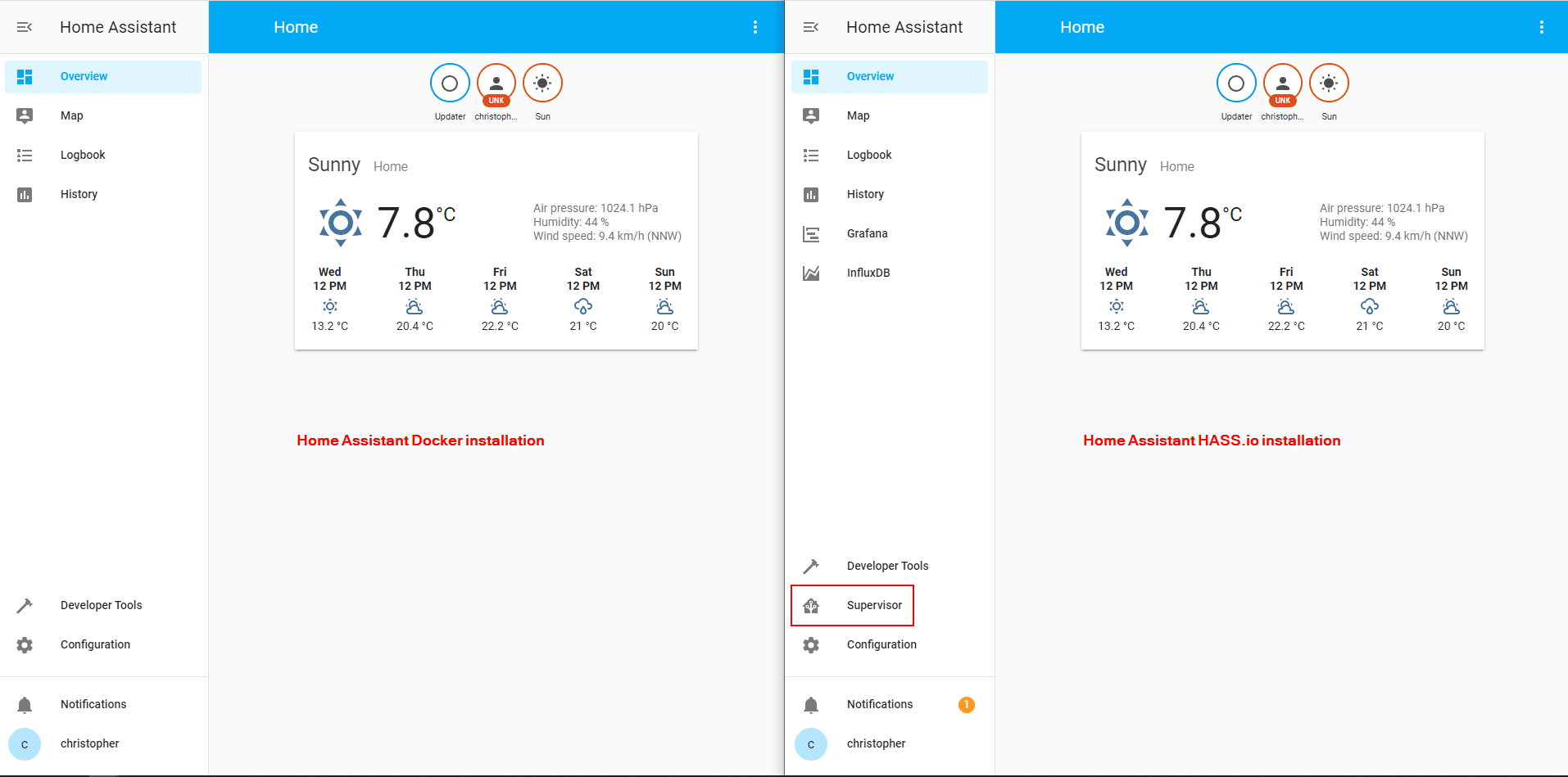 Home Assistant HASSio vs Docker