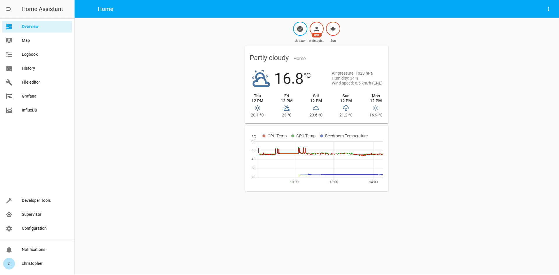 Home Assistant UI 5