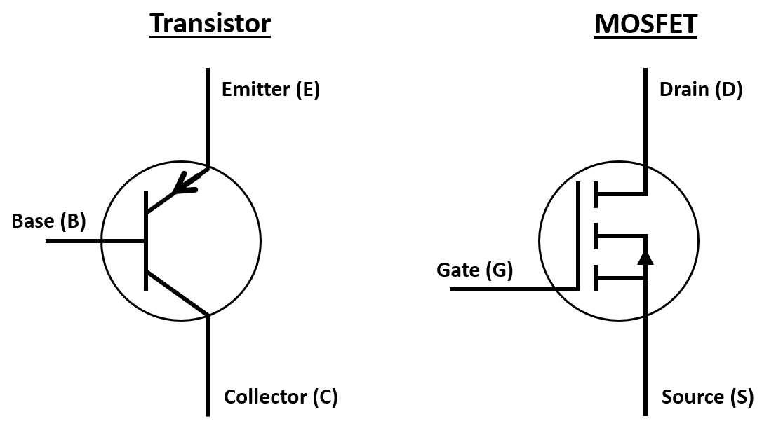 Different Terminals BJT and MOSFET